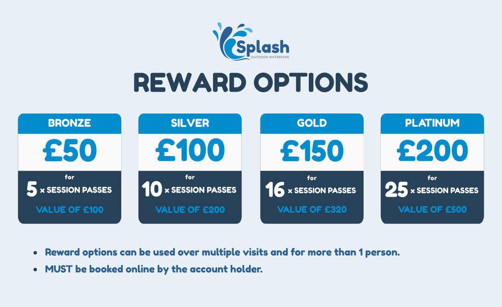 Splash crowdfunding website image blue